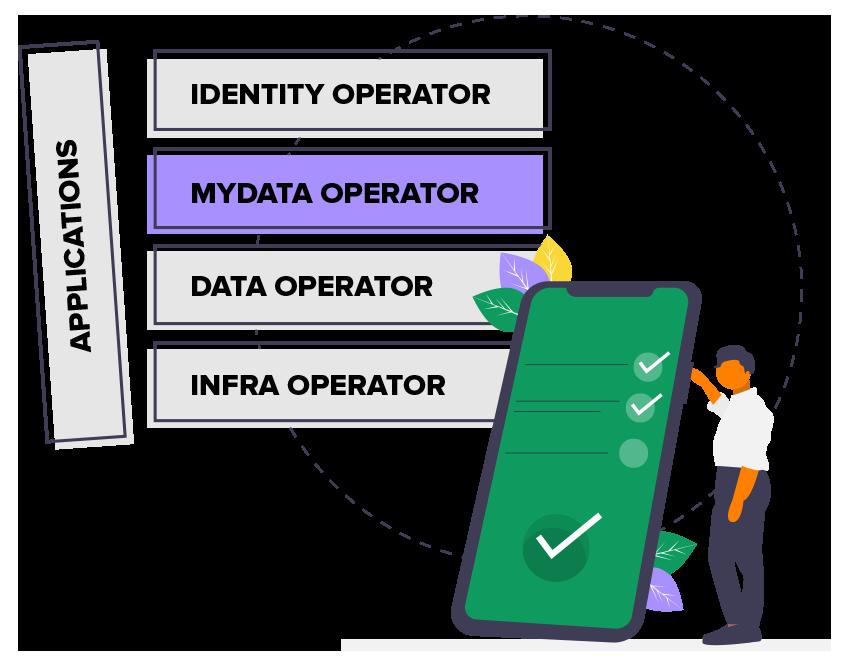 mydata-operator-layer-ecosystem